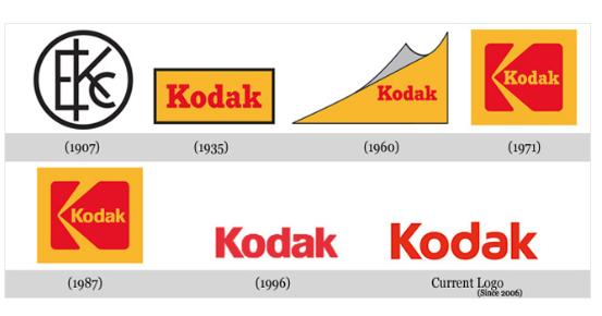 История лого Kodak