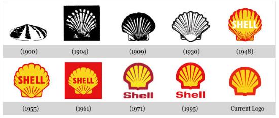 История лого Shell